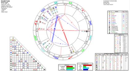 https://kosmische-communicatie.email-provider.nl/a/wdb3p4fpot/c/n1ezkwjh3y/Eclk9N58TP_horoscooptrumppng